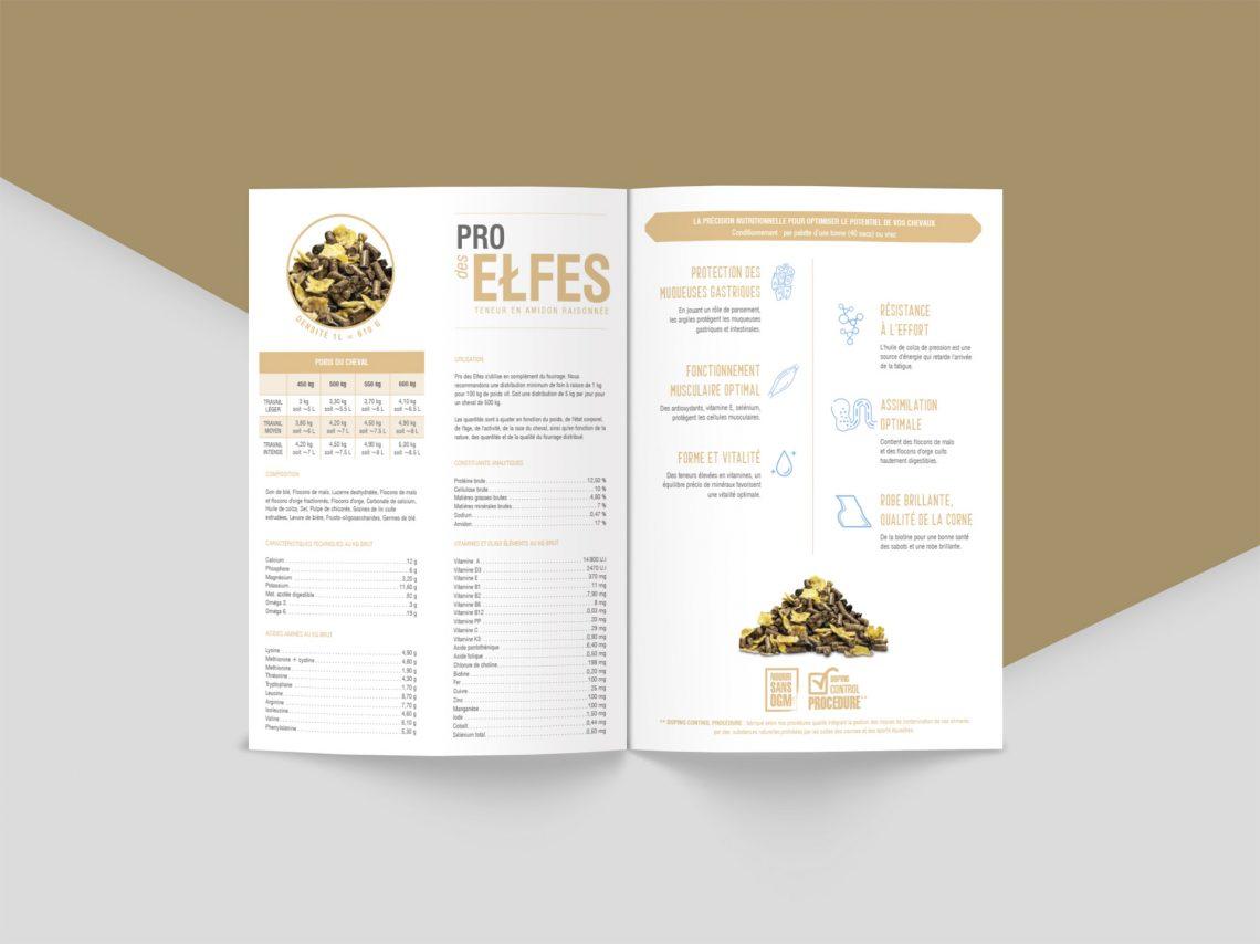 Product sheet design